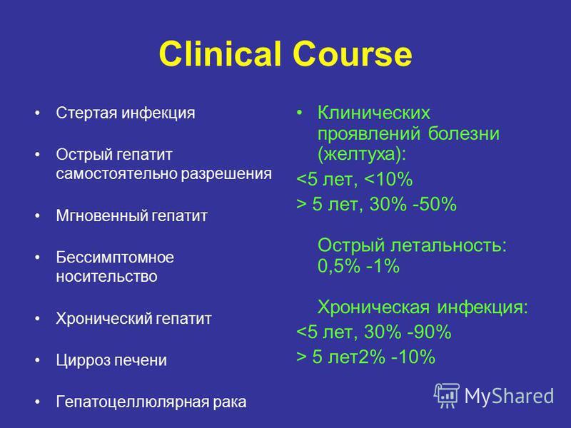 Clinical Course Стертая инфекция Острый гепатит самостоятельно разрешения Мгновенный гепатит Бессимптомное носительство Хронический гепатит Цирроз печени Гепатоцеллюлярная рака Клинических проявлений болезни (желтуха):