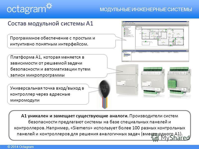 .. МОДУЛЬНЫЕ ИНЖЕНЕРНЫЕ СИСТЕМЫ Состав модульной системы А1 А1 уникален и замещает существующие аналоги. Производители систем безопасности предлагают системы на базе специальных панелей и контроллеров. Например, «Siemens» использует более 100 разных