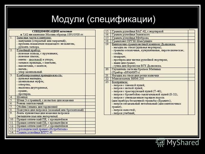 Модули (спецификации)