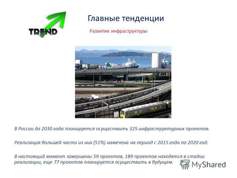 Главные тенденции Развитие инфраструктуры В России до 2030 года планируется осуществить 325 инфраструктурных проектов. Реализация большей части из них (51%) намечена на период с 2015 года по 2020 год. В настоящий момент завершены 59 проектов, 189 про