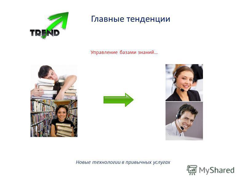 Главные тенденции Управление базами знаний… Новые технологии в привычных услугах