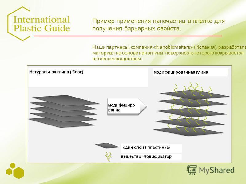 Пример применения наночастиц в пленке для получения барьерных свойств. Наши партнеры, компания «Nanobiomatters» (Испания), разработала материал на основе наноглины, поверхность которого покрывается активным веществом.