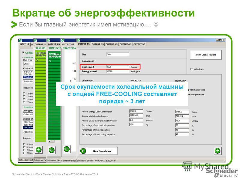 Schneider Electric 21 - Data Center Solutions Team ITB / O.Kravets – 2014 Вкратце об энергоэффективности Если бы главный энергетик имел мотивацию…. Стоимость 1 к Вт час – 0,11$ Стоимость 1 к Вт час – 0,08 Часов в дне – 24 ч Дней в году – 365 д 0,11 х