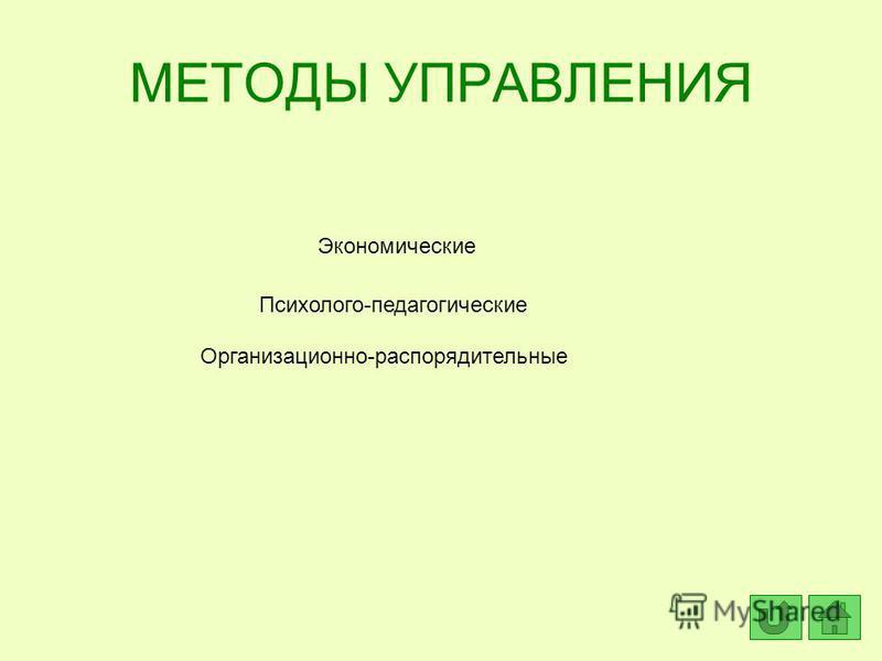МЕТОДЫ УПРАВЛЕНИЯ Организационно-распорядительные Экономические Психолого-педагогические