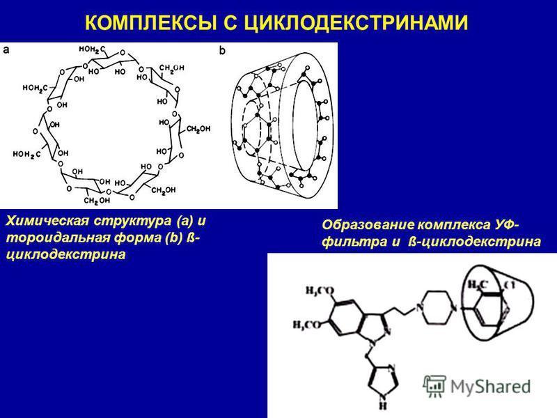 КОМПЛЕКСЫ С ЦИКЛОДЕКСТРИНАМИ Химическая структура (а) и тороидальная форма (b) ß- циклодекстрина Образование комплекса УФ- фильтра и ß-циклодекстрина