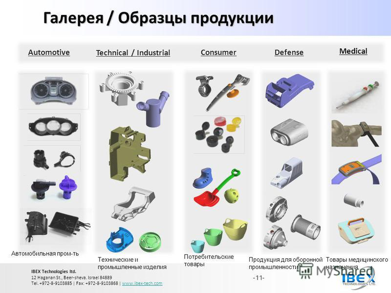 Галерея / Образцы продукции Automotive Technical / Industrial ConsumerDefense -11- Medical IBEX Technologies ltd. 12 Haganan St., Beer-sheva. Israel 84889 Tel. +972-8-9103885 | Fax: +972-8-9103868 | www.ibex-tech.comwww.ibex-tech.com Автомобильная пр
