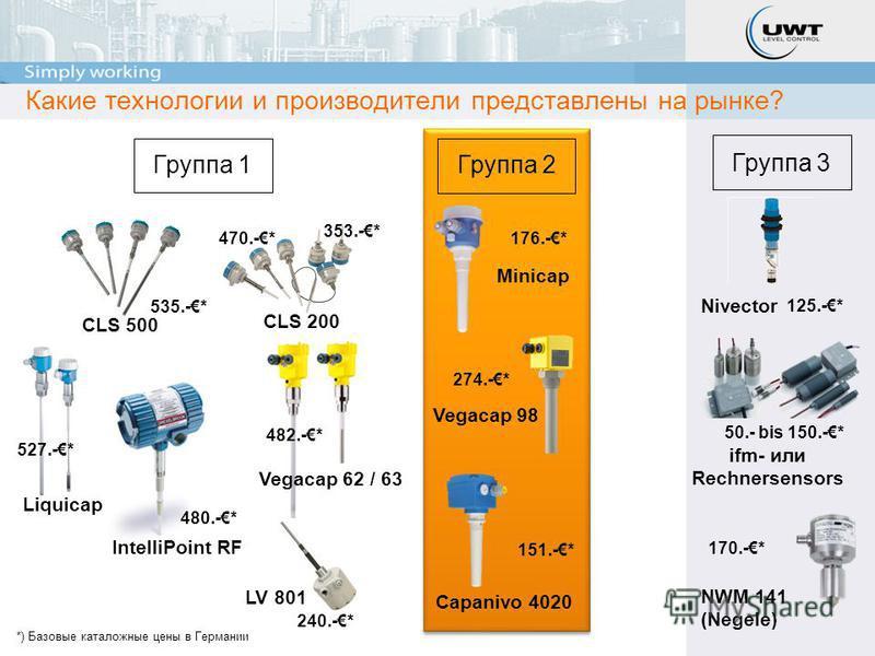 Какие технологии и производители представлены на рынке? CLS 500 Liquicap IntelliPoint RF Minicap Vegacap 98 Nivector ifm- или Rechnersensors CLS 200 NWM 141 (Negele) 176.-* *) Базовые каталожные цены в Германии 527.-* 125.-* 170.-* 482.-* Vegacap 62