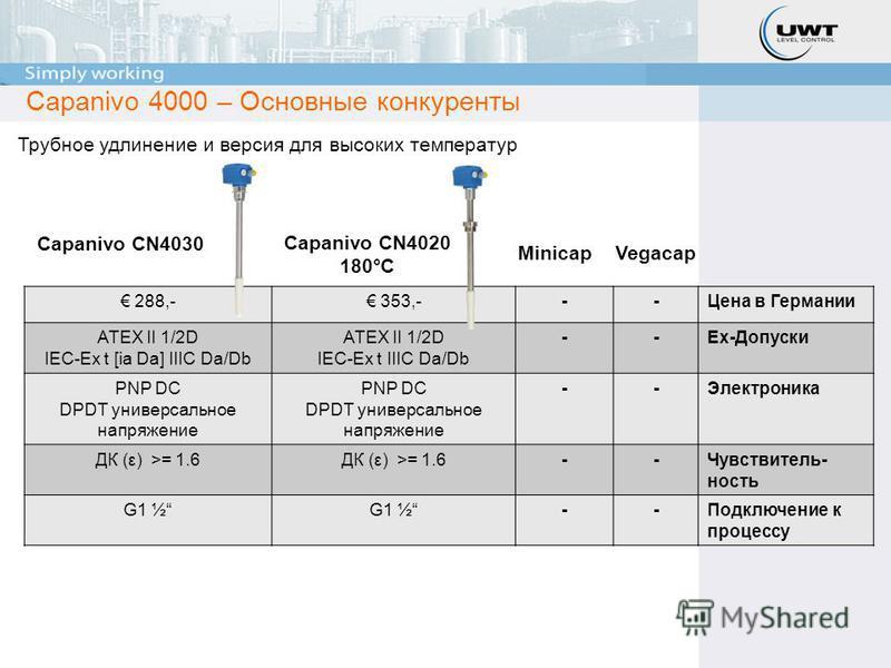 288,- 353,---Цена в Германии ATEX II 1/2D IEC-Ex t [ia Da] IIIC Da/Db ATEX II 1/2D IEC-Ex t IIIC Da/Db --Ex-Допуски PNP DC DPDT универсальное напряжение PNP DC DPDT универсальное напряжение --Электроника ДК (ε) >= 1.6 --Чувствитель- ность G1 ½ --Подк