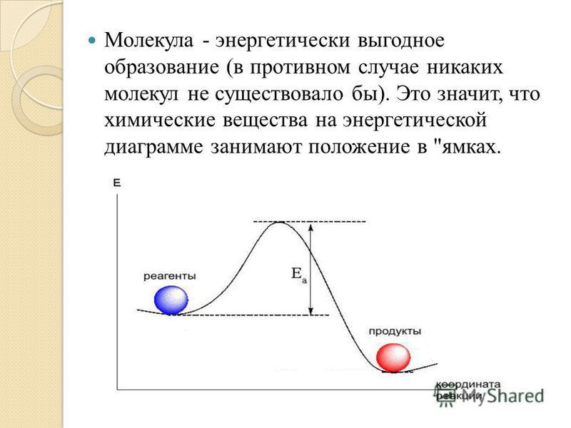 Молекула - энергетически выгодное образование (в противном случае никаких молекул не существовало бы). Это значит, что химические вещества на энергетической диаграмме занимают положение в ямках.