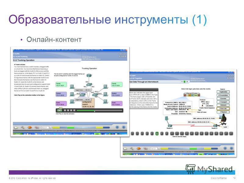 © 2012 Cisco and/or its affiliates. All rights reserved. Cisco Confidential 12 Онлайн-контент
