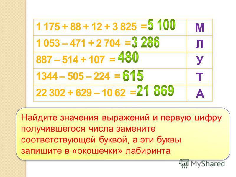 1 175 + 88 + 12 + 3 825 = М 1 053 – 471 + 2 704 = Л 887 – 514 + 107 = У 1344 – 505 – 224 = Т 22 302 + 629 – 10 62 = А Найдите значения выражений и первую цифру получившегося числа замените соответствующей буквой, а эти буквы запишите в « окошечки » л
