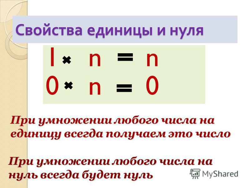 Свойства единицы и нуля 1 n n 0 n 0 При умножении любого числа на нуль всегда будет нуль При умножении любого числа на единицу всегда получаем это число