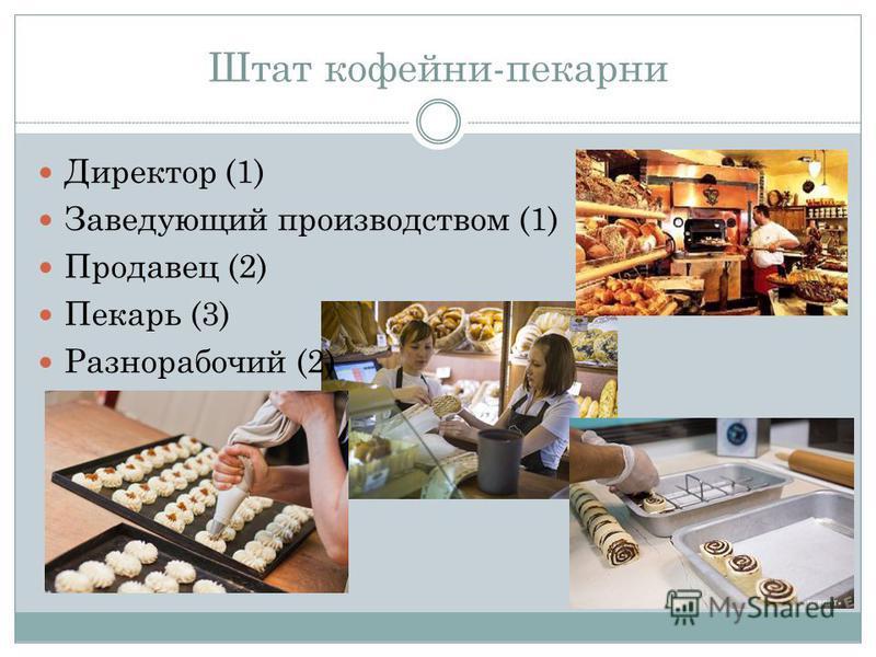Штат кофейни-пекарни Директор (1) Заведующий производством (1) Продавец (2) Пекарь (3) Разнорабочий (2)