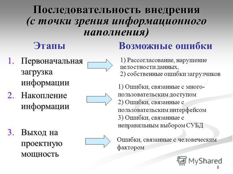 8 Последовательность внедрения (с точки зрения информационного наполнения) 1. Первоначальная загрузка информации 2. Накопление информации 3. Выход на проектную мощность Этапы Возможные ошибки 1) Рассогласование, нарушение целостности данных, 2) собст