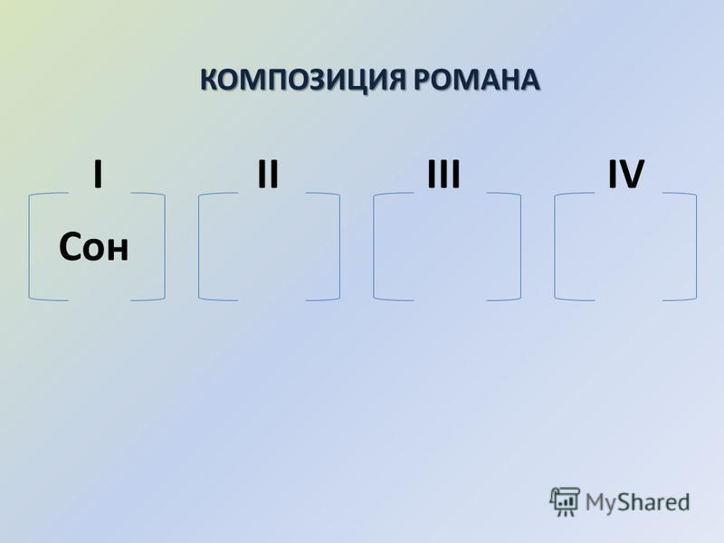 IIIIIIIV Сон КОМПОЗИЦИЯ РОМАНА