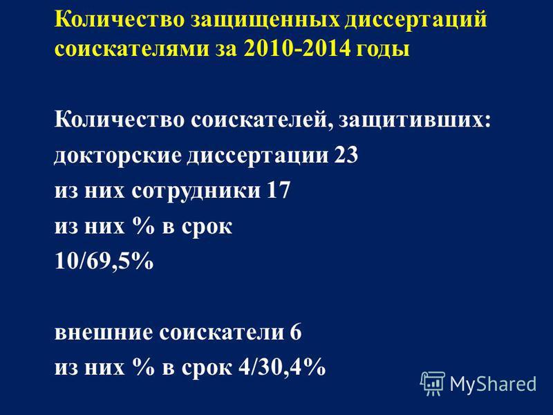 Количество защищенных диссертаций соискателями за 2010-2014 годы Количество соискателей, защитивших: докторские диссертации 23 из них сотрудники 17 из них % в срок 10/69,5% внешние соискатели 6 из них % в срок 4/30,4%