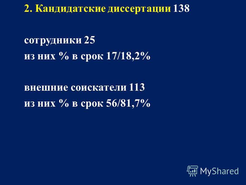 2. Кандидатские диссертации 138 сотрудники 25 из них % в срок 17/18,2% внешние соискатели 113 из них % в срок 56/81,7%