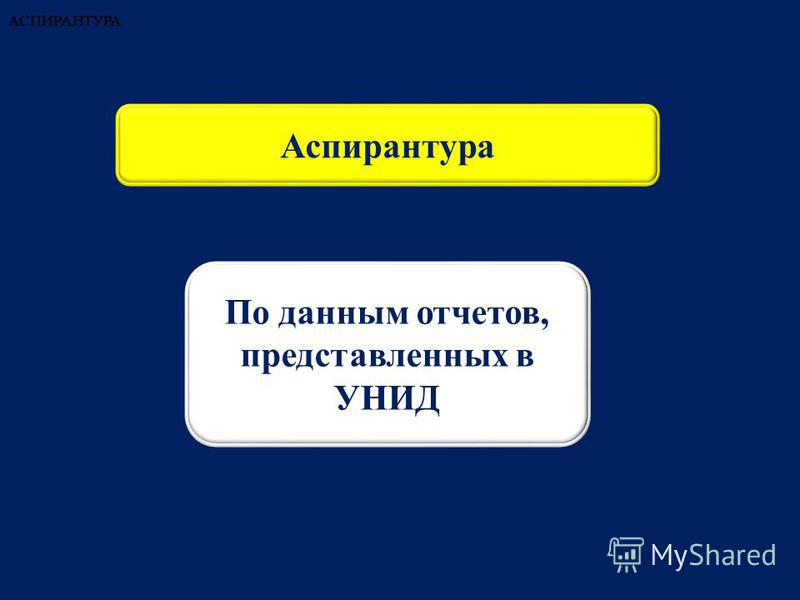 Аспирантура АСПИРАНТУРА По данным отчетов, представленных в УНИД