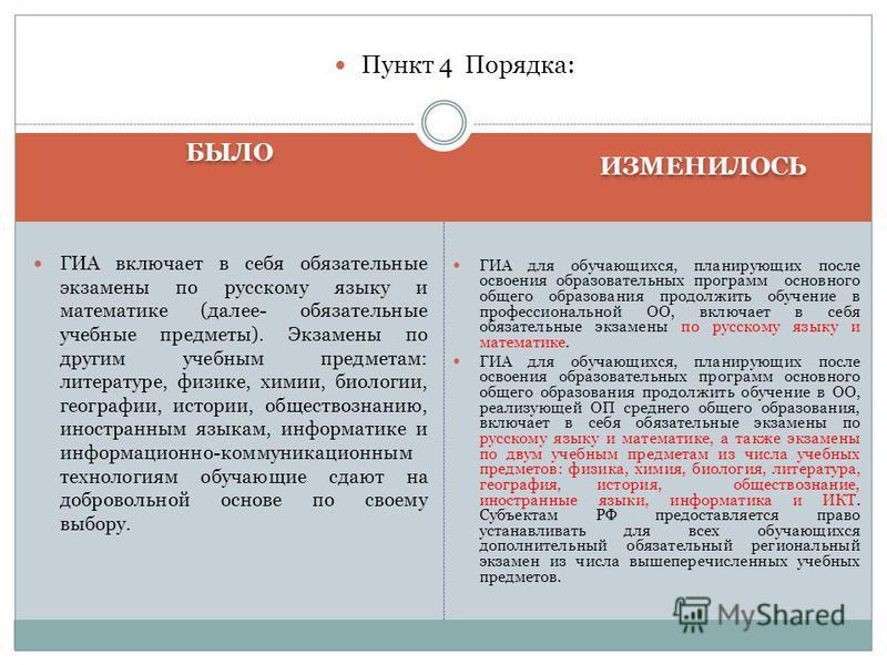 БЫЛО ИЗМЕНИЛОСЬ ГИА включает в себя обязательные экзамены по русскому языку и математике (далее- обязательные учебные предметы). Экзамены по другим учебным предметам: литературе, физике, химии, биологии, географии, истории, обществознанию, иностранны