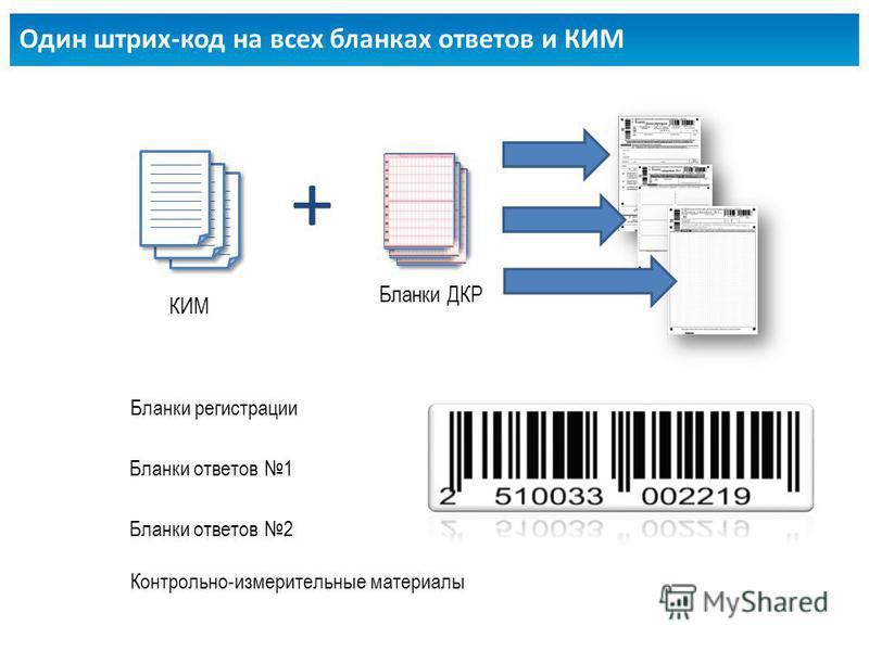 Бланки ДКР Бланки регистрации Бланки ответов 1 Бланки ответов 2 КИМ Контрольно-измерительные материалы + Один штрих-код на всех бланках ответов и КИМ