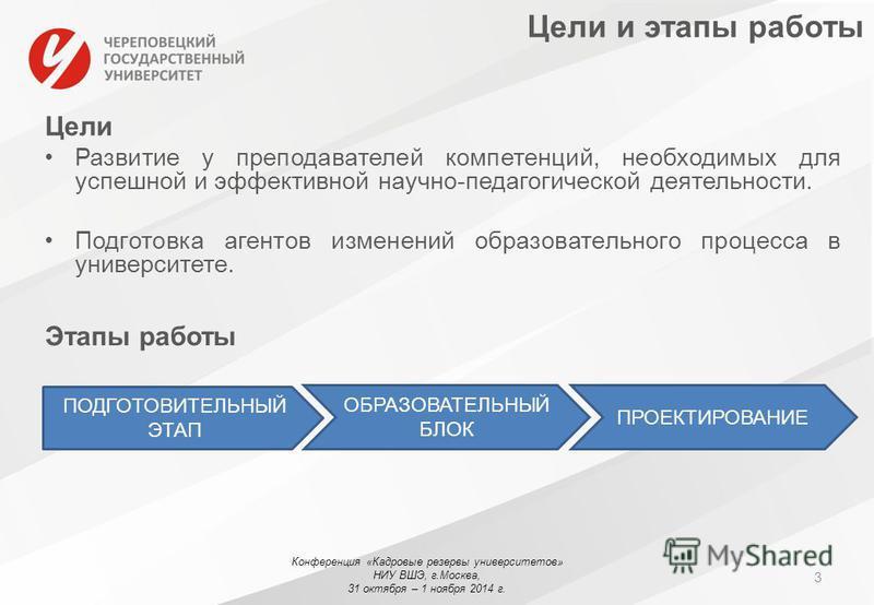 Цели и этапы работы Цели Развитие у преподавателей компетенций, необходимых для успешной и эффективной научно-педагогической деятельности. Подготовка агентов изменений образовательного процесса в университете. Конференция «Кадровые резервы университе