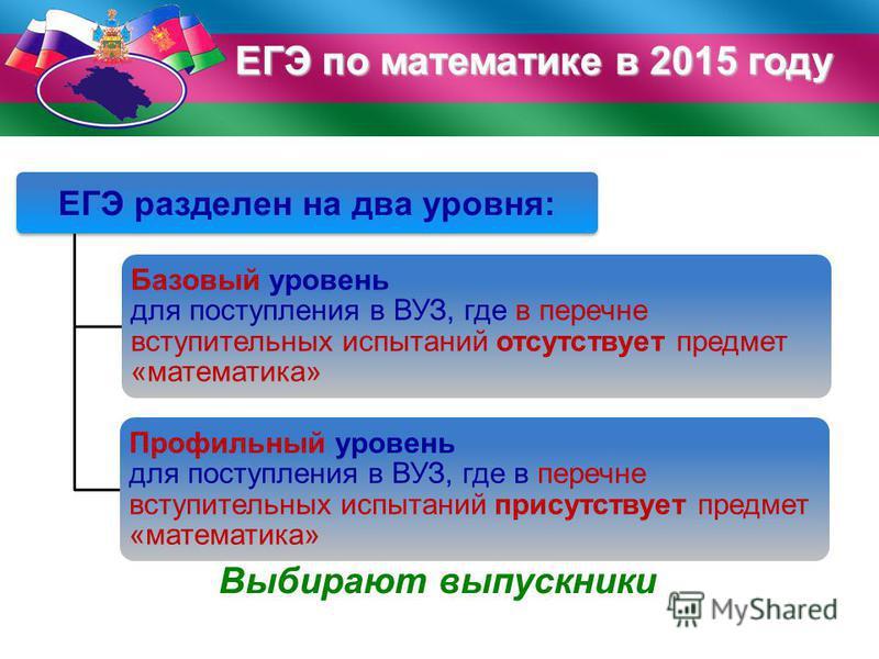 ЕГЭ по математике в 2015 году Выбирают выпускники ЕГЭ разделен на два уровня: Базовый уровень для поступления в ВУЗ, где в перечне вступительных испытаний отсутствует предмет «математика» Профильный уровень для поступления в ВУЗ, где в перечне вступи
