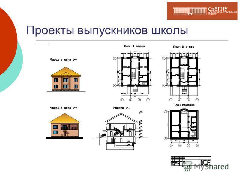Проекты выпускников школы
