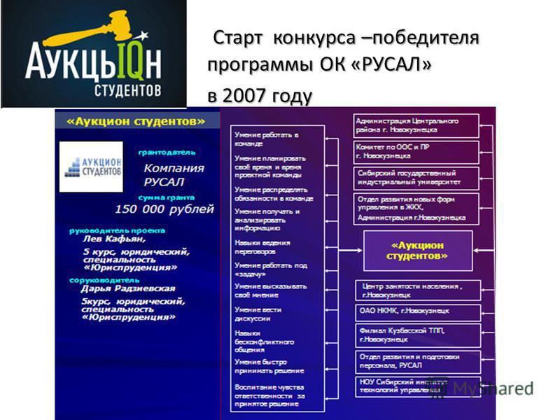 Старт конкурса –победителя программы ОК «РУСАЛ» в 2007 году