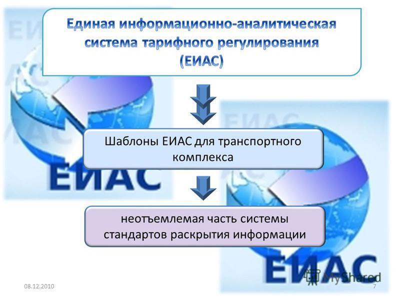 08.12.20107 Шаблоны ЕИАС для транспортного комплекса неотъемлемая часть системы стандартов раскрытия информации