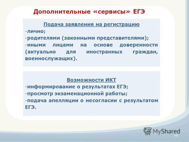 Дополнительные «сервисы» ЕГЭ 14 Подача заявления на регистрацию -лично; -родителями (законными представителями); -иными лицами на основе доверенности (актуально для иностранных граждан, военнослужащих). Возможности ИКТ -информирование о результатах Е