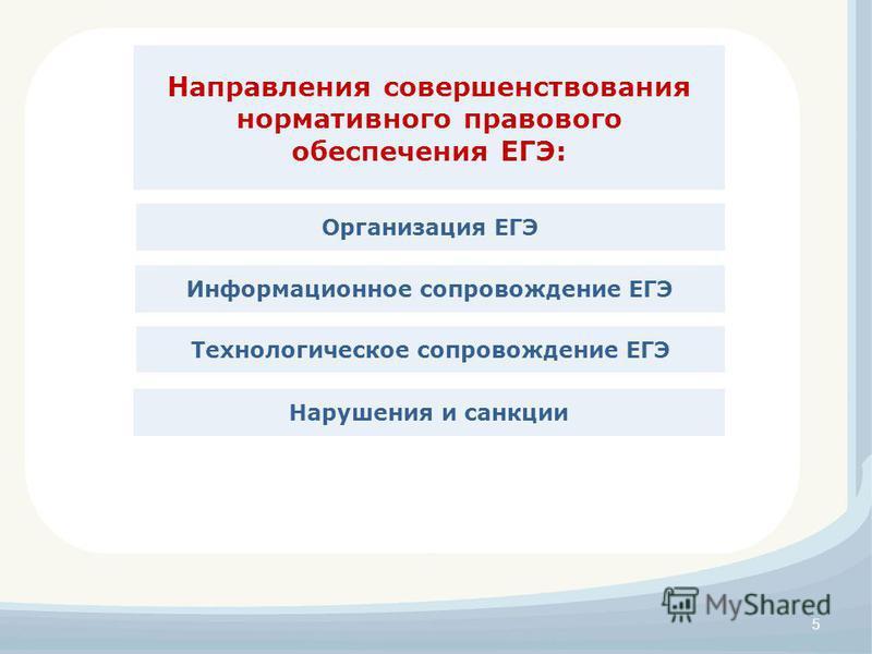Направления совершенствования нормативного правового обеспечения ЕГЭ: 5 Информационное сопровождение ЕГЭ Технологическое сопровождение ЕГЭ Организация ЕГЭ Нарушения и санкции