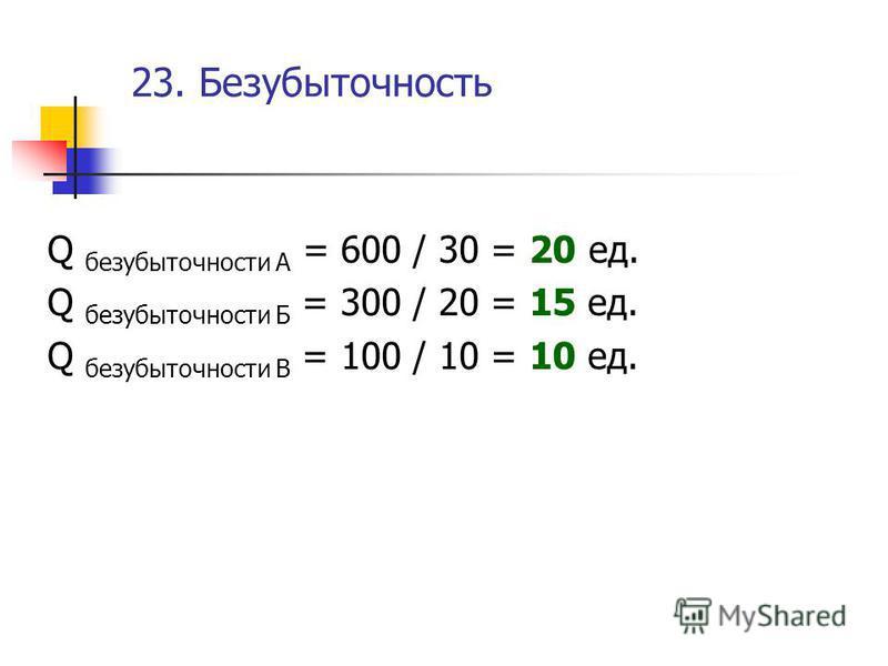 23. Безубыточность Q безубыточности А = 600 / 30 = 20 ед. Q безубыточности Б = 300 / 20 = 15 ед. Q безубыточности В = 100 / 10 = 10 ед.
