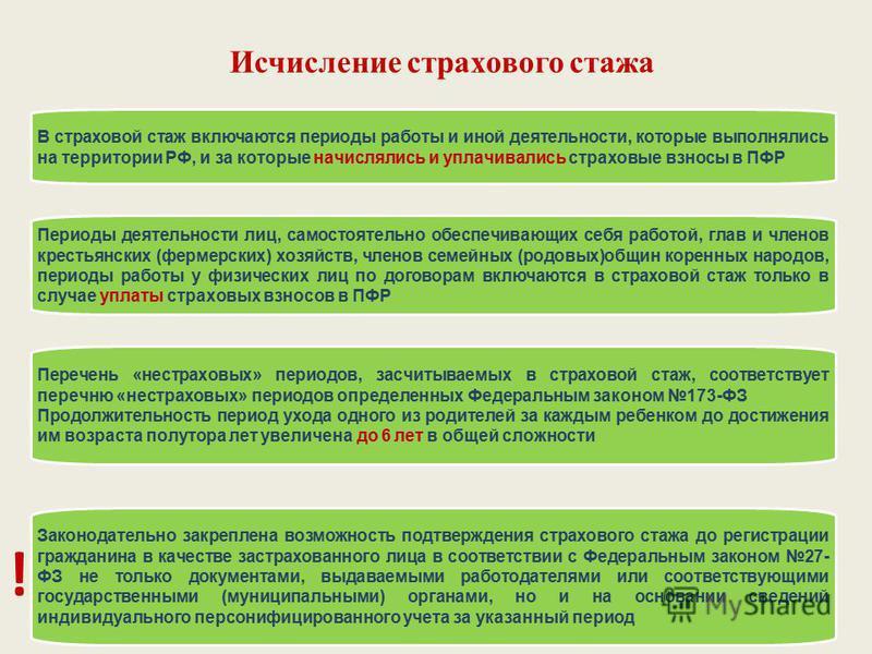 В страховой стаж включаются периоды работы и иной деятельности, которые выполнялись на территории РФ, и за которые начислялись и уплачивались страховые взносы в ПФР Перечень «нестраховых» периодов, засчитываемых в страховой стаж, соответствует перечн