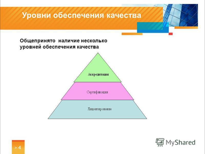 > 4> 4 Уровни обеспечения качества Общепринято наличие несколько уровней обеспечения качества