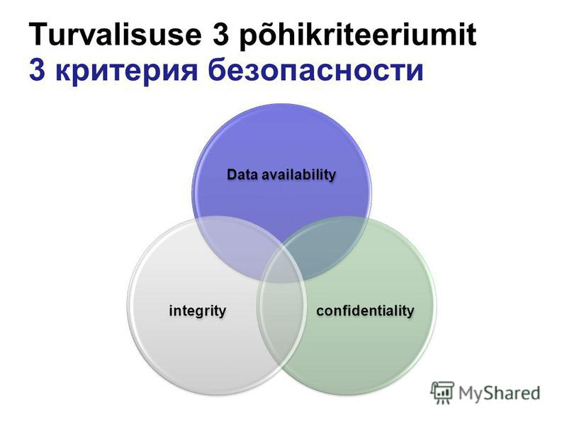 Turvalisuse 3 põhikriteeriumit 3 критерия безопасности Data availability confidentialityintegrity