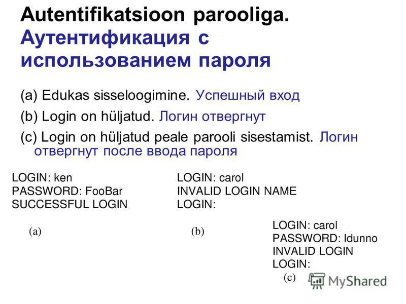 Autentifikatsioon parooliga. Аутентификация с использованием пароля (a) Edukas sisseloogimine. Успешный вход (b) Login on hüljatud. Логин отвергнут (c) Login on hüljatud peale parooli sisestamist. Логин отвергнут после ввода пароля