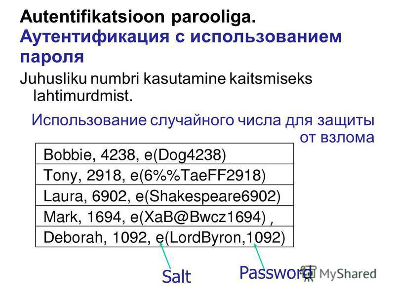 Autentifikatsioon parooliga. Аутентификация с использованием пароля Juhusliku numbri kasutamine kaitsmiseks lahtimurdmist. Использование случайного числа для защиты от взлома Salt Password,,,,