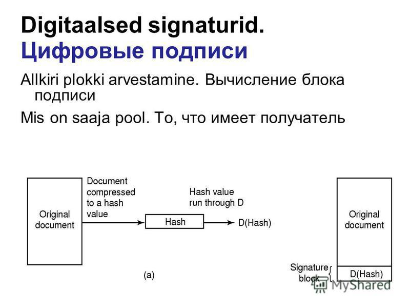 Digitaalsed signaturid. Цифровые подписи Allkiri plokki arvestamine. Вычисление блока подписи Mis on saaja pool. То, что имеет получатель (b)