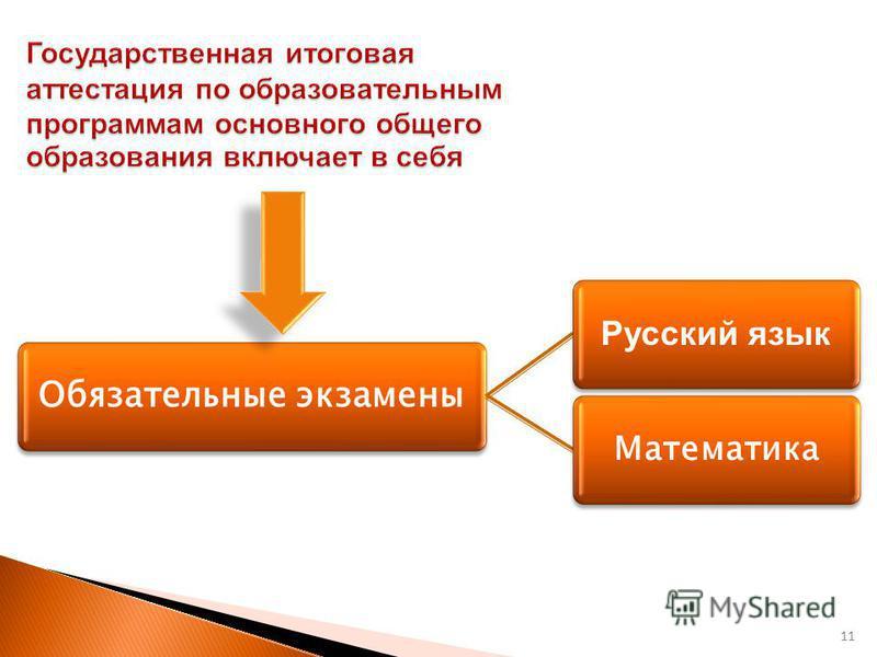 Обязательные экзамены Русский язык Математика 11