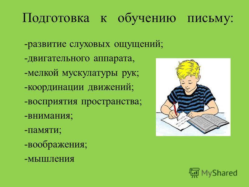 Подготовка к обучению письму: -развитие слуховых ощущений; -двигательного аппарата, -мелкой мускулатуры рук; -координации движений; -восприятия пространства; -внимания; -памяти; -воображения; -мышления