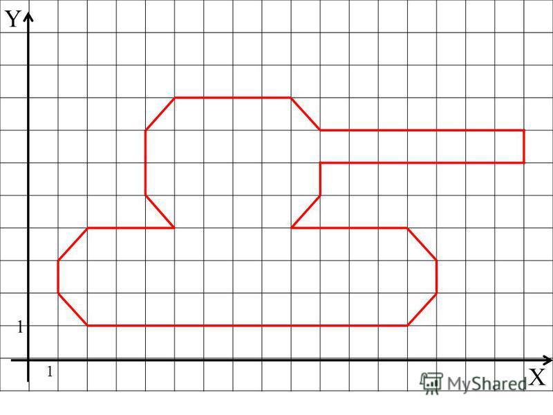 Отметьте точки на координатной плоскости: 1(1,2), 2 (1,3), 3 (2,4), 4 (5,4), 5 (4,5), 6 (4,7), 7 (5,8), 8 (9,8), 9 (10, 7), 10 (17, 7), 11 (17, 6), 12 (10, 6), 13 (10,5), 14 (9,4), 15 (13,4), 16 (14,3, ) 17 (14,2), 18 (13,1), 19 (2,1) Соедините точки