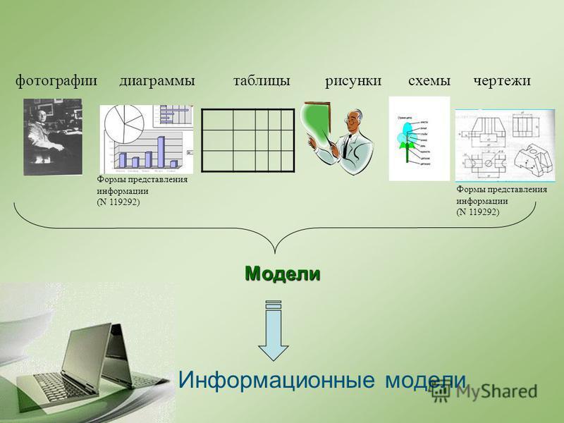 фотографии диаграммы таблицы рисунки схемы чертежи Модели Информационные модели Формы представления информации (N 119292) Формы представления информации (N 119292)