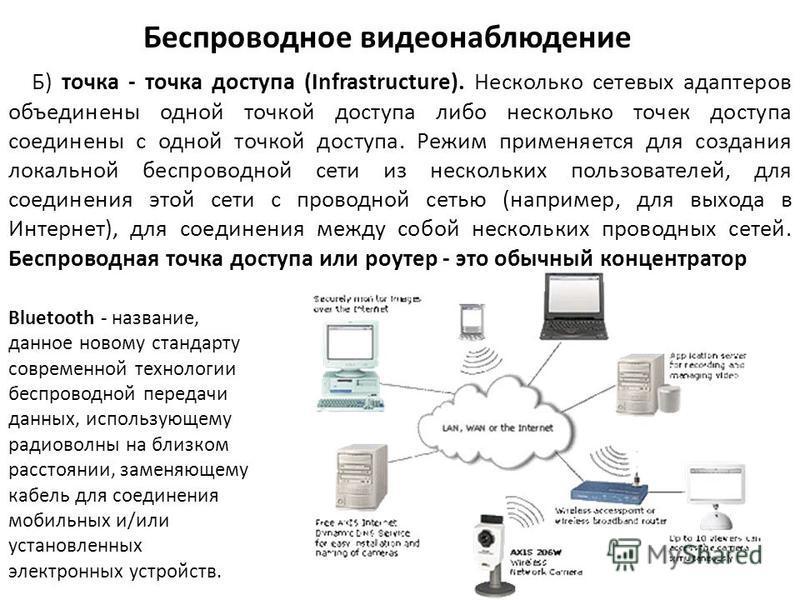 Беспроводное видеонаблюдение Б) точка - точка доступа (Infrastructure). Несколько сетевых адаптеров объединены одной точкой доступа либо несколько точек доступа соединены с одной точкой доступа. Режим применяется для создания локальной беспроводной с