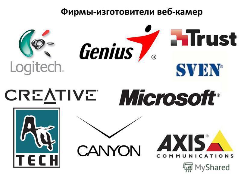 Фирмы-изготовители веб-камер