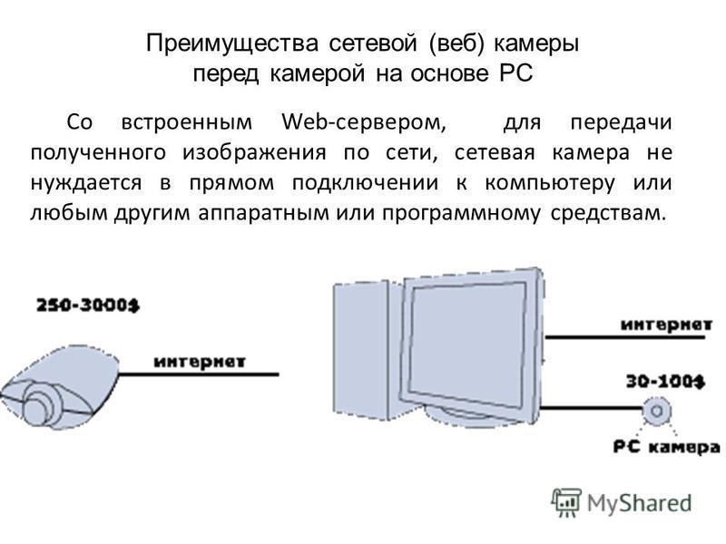 Преимущества сетевой (веб) камеры перед камерой на основе PC Со встроенным Web-сервером, для передачи полученного изображения по сети, сетевая камера не нуждается в прямом подключении к компьютеру или любым другим аппаратным или программному средства