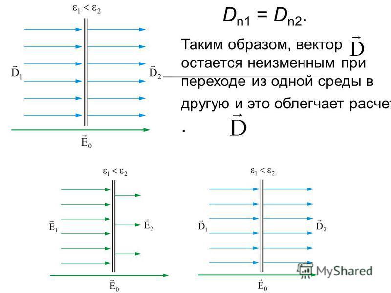 Таким образом, вектор остается неизменным при переходе из одной среды в другую и это облегчает расчет.