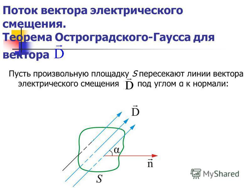Поток вектора электрического смещения. Теорема Остроградского-Гаусса для вектора Пусть произвольную площадку S пересекают линии вектора электрического смещения под углом α к нормали:
