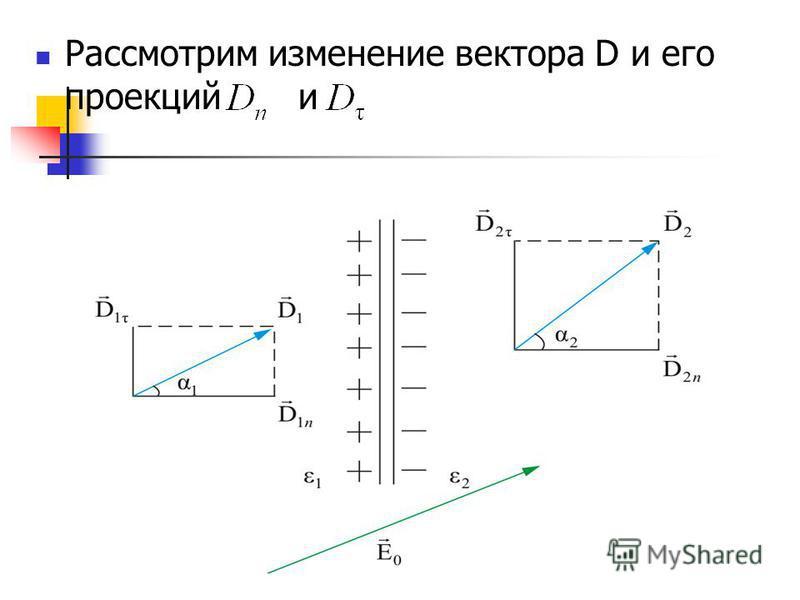 Рассмотрим изменение вектора D и его проекций и