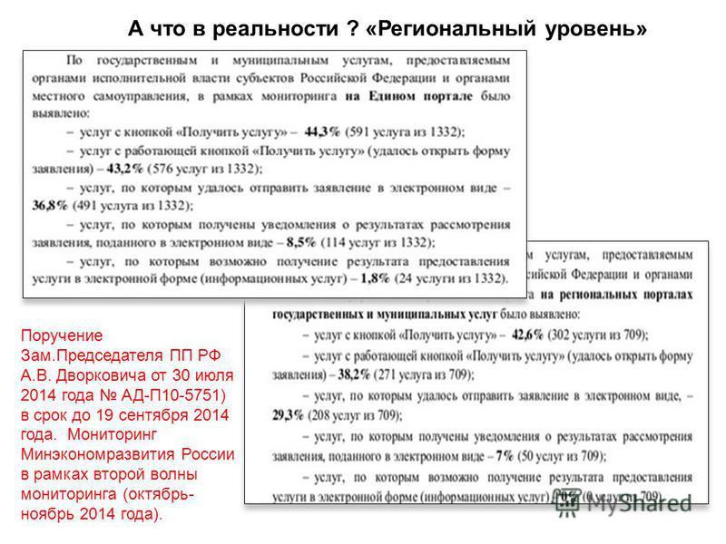 А что в реальности ? «Региональный уровень» Поручение Зам.Председателя ПП РФ А.В. Дворковича от 30 июля 2014 года АД-П10-5751) в срок до 19 сентября 2014 года. Мониторинг Минэкономразвития России в рамках второй волны мониторинга (октябрь- ноябрь 201