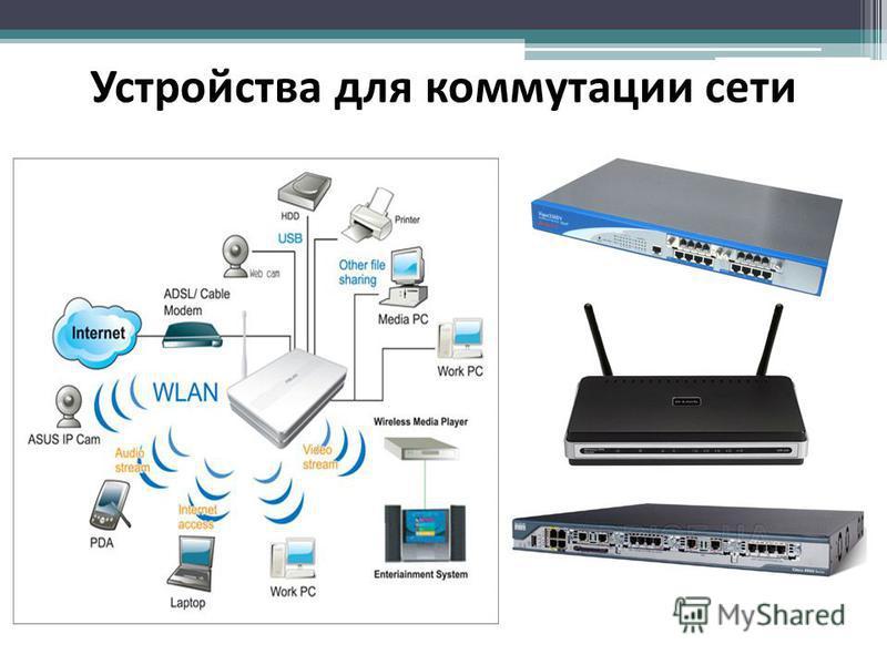 Устройства для коммутации сети